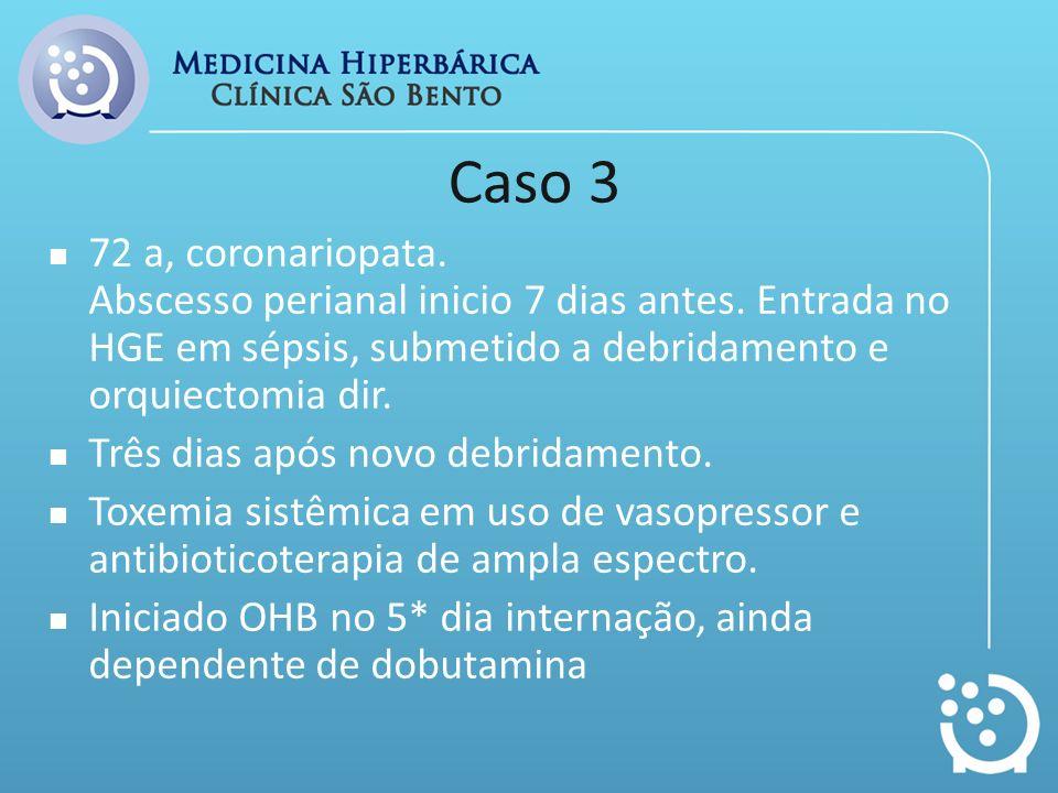 Caso 3 72 a, coronariopata. Abscesso perianal inicio 7 dias antes. Entrada no HGE em sépsis, submetido a debridamento e orquiectomia dir.