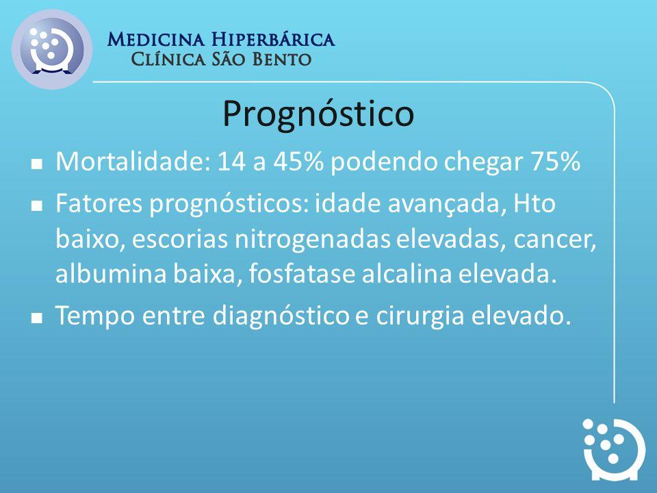 Prognóstico Mortalidade: 14 a 45% podendo chegar 75%
