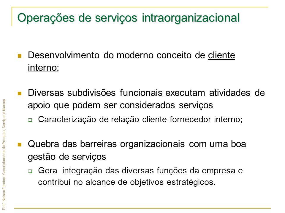 Operações de serviços intraorganizacional