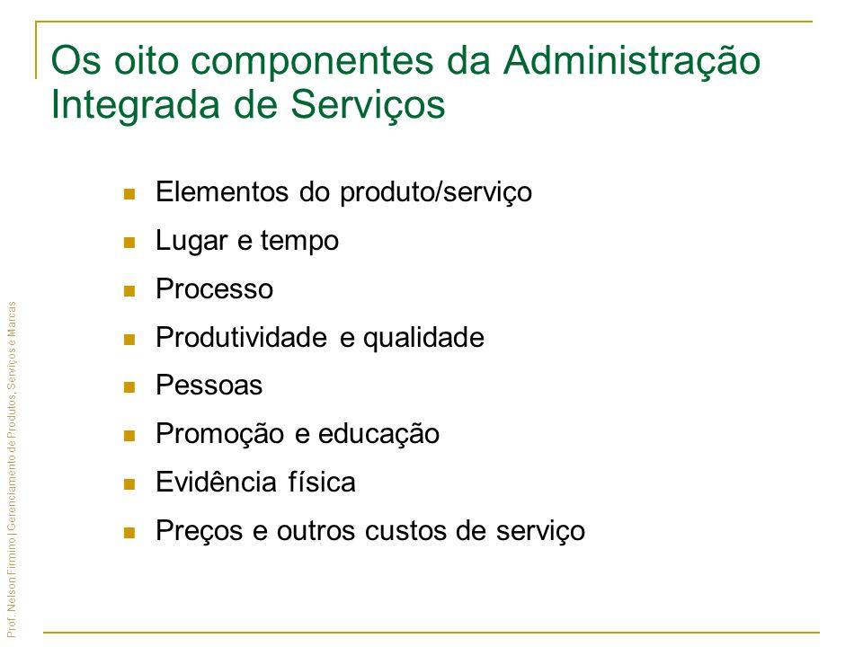 Os oito componentes da Administração Integrada de Serviços