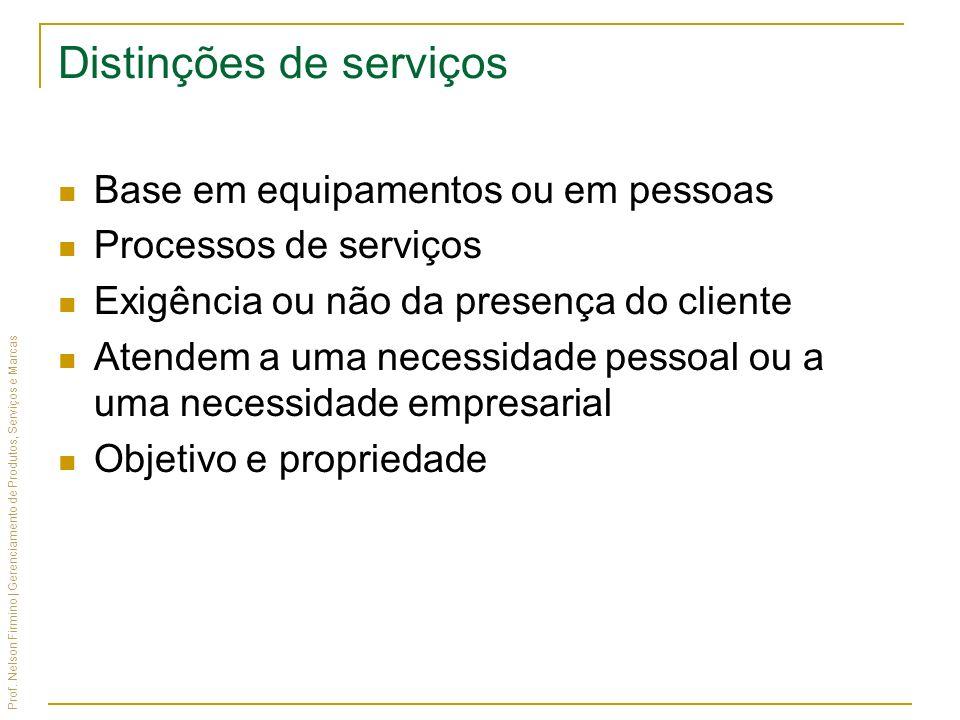 Distinções de serviços