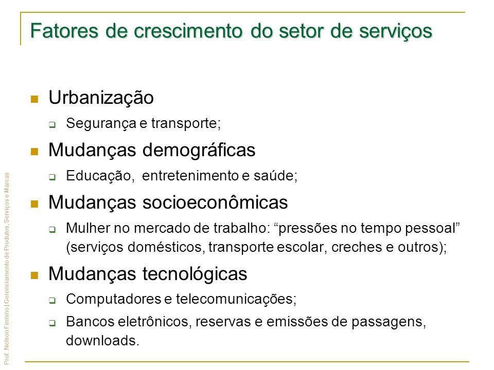 Fatores de crescimento do setor de serviços