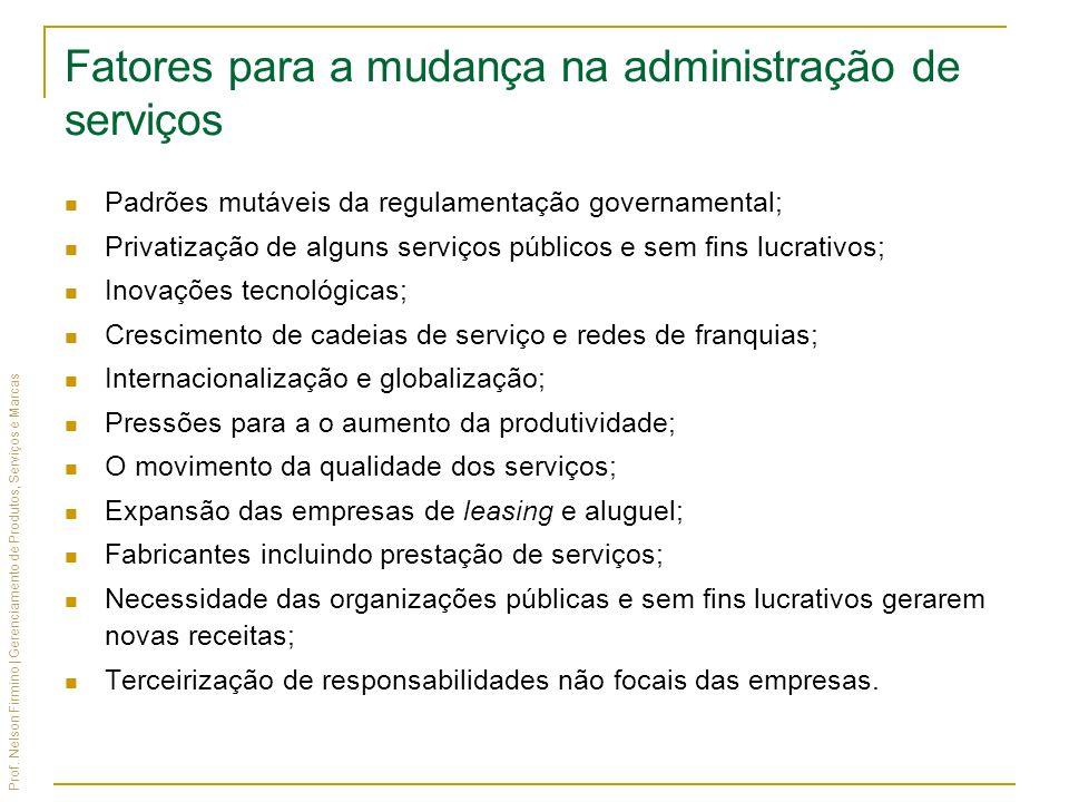 Fatores para a mudança na administração de serviços
