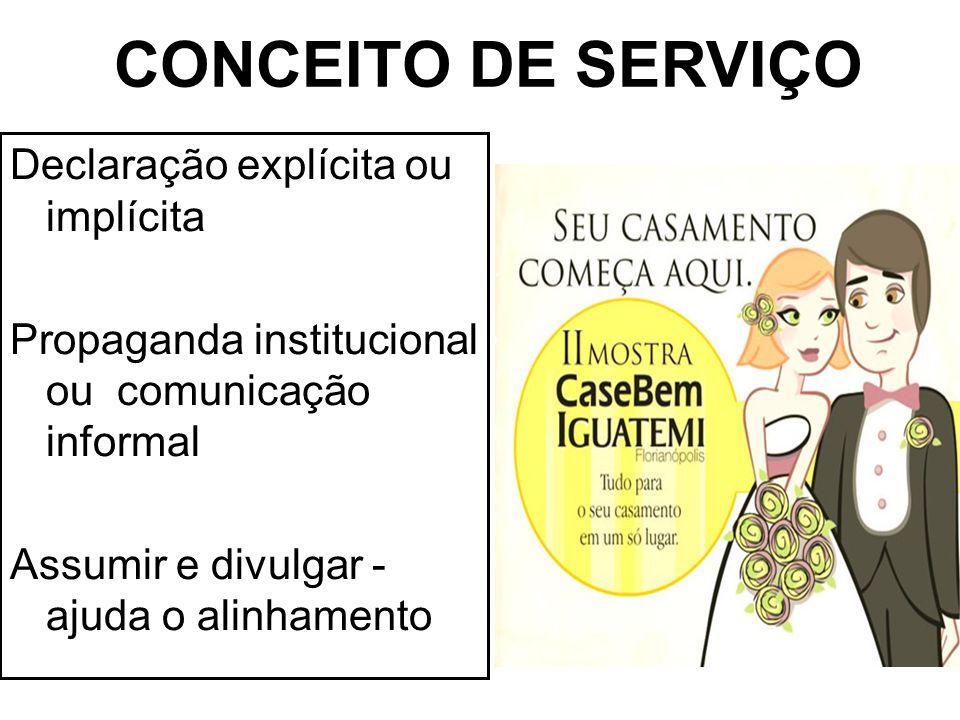 CONCEITO DE SERVIÇO Declaração explícita ou implícita
