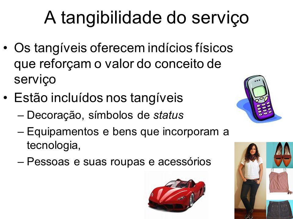 A tangibilidade do serviço