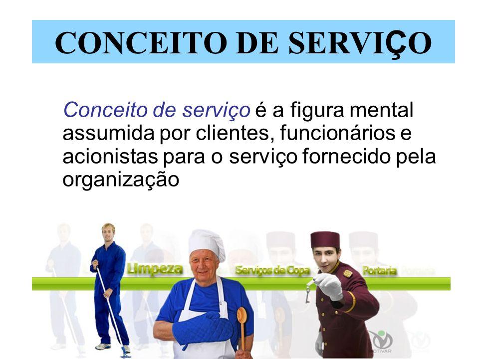 CONCEITO DE SERVIÇO Conceito de serviço é a figura mental assumida por clientes, funcionários e acionistas para o serviço fornecido pela organização.