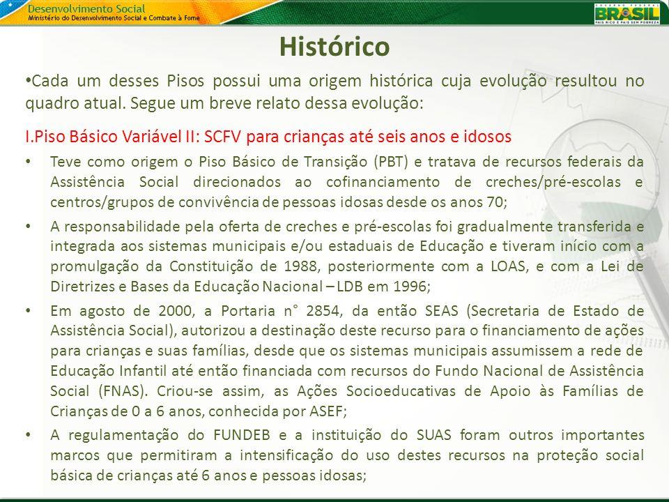 Histórico Cada um desses Pisos possui uma origem histórica cuja evolução resultou no quadro atual. Segue um breve relato dessa evolução:
