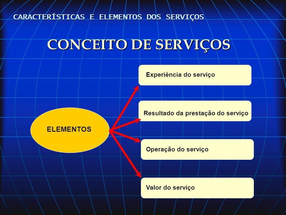 CONCEITO DE SERVIÇOS CARACTERÍSTICAS E ELEMENTOS DOS SERVIÇOS