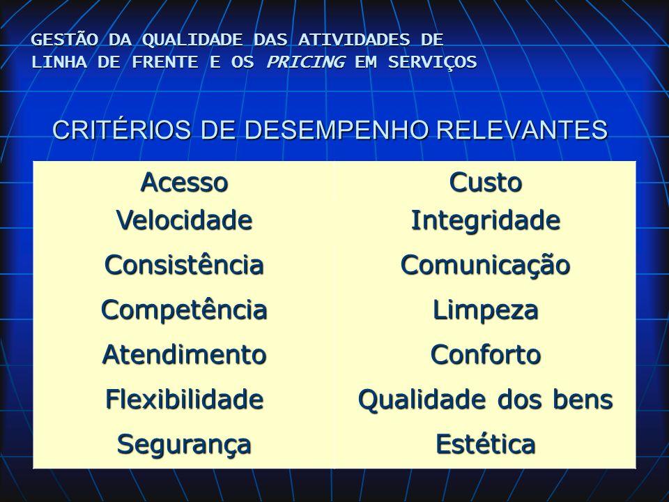 CRITÉRIOS DE DESEMPENHO RELEVANTES