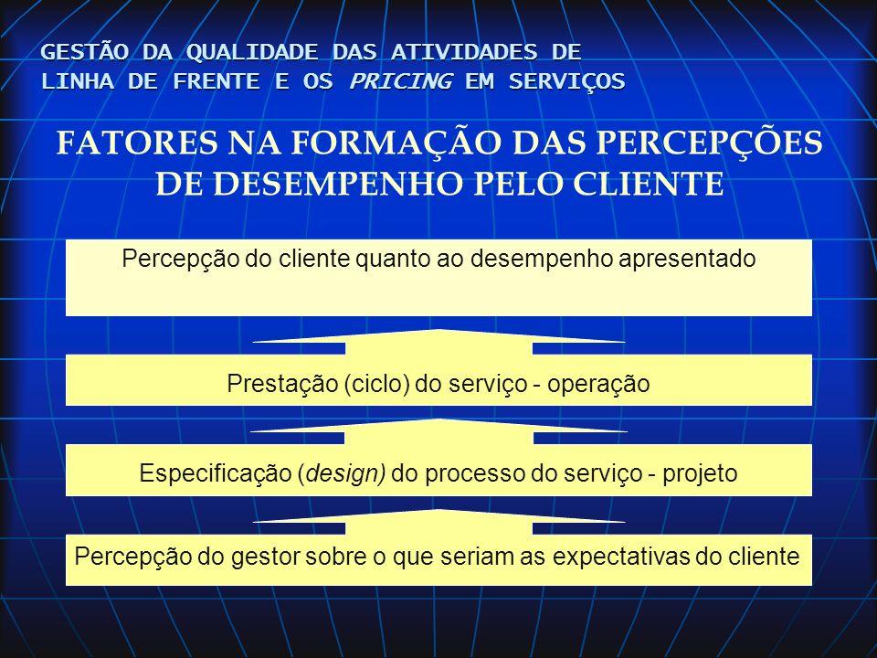 FATORES NA FORMAÇÃO DAS PERCEPÇÕES DE DESEMPENHO PELO CLIENTE