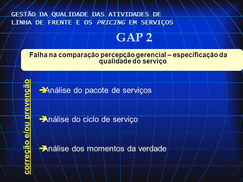 GAP 2 Análise do pacote de serviços Análise do ciclo de serviço
