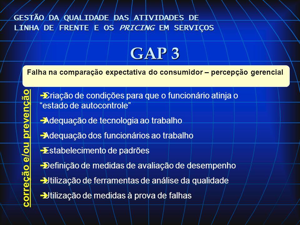 Falha na comparação expectativa do consumidor – percepção gerencial