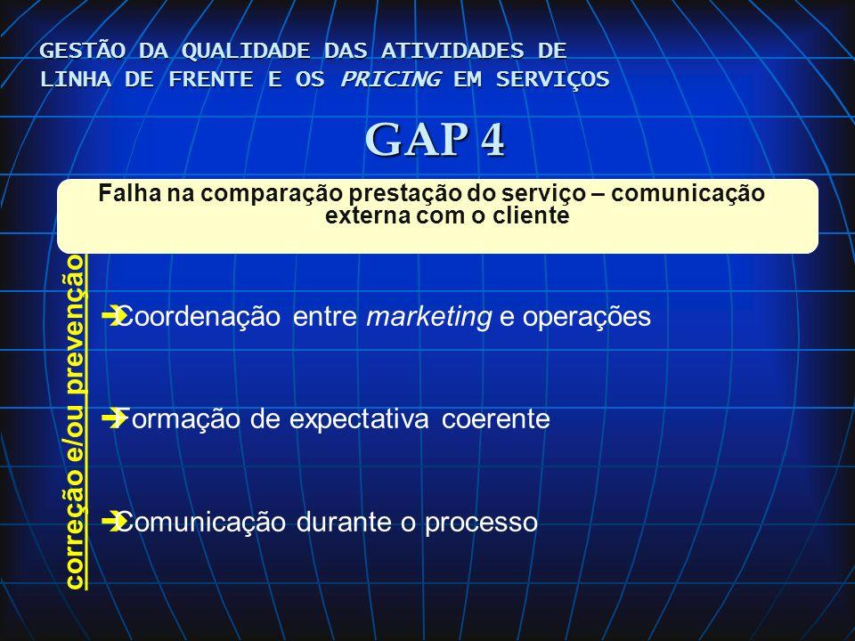 GAP 4 Coordenação entre marketing e operações correção e/ou prevenção