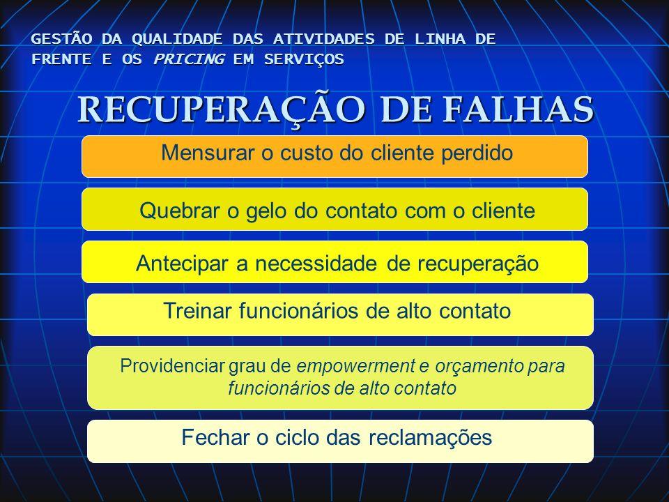 RECUPERAÇÃO DE FALHAS Mensurar o custo do cliente perdido