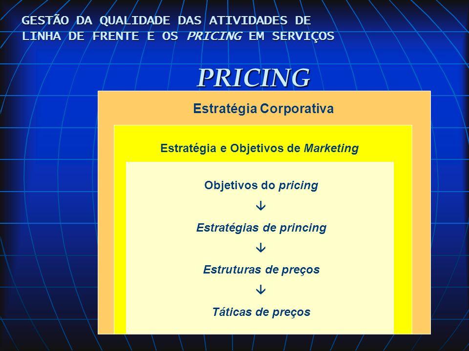 GESTÃO DA QUALIDADE DAS ATIVIDADES DE LINHA DE FRENTE E OS PRICING EM SERVIÇOS
