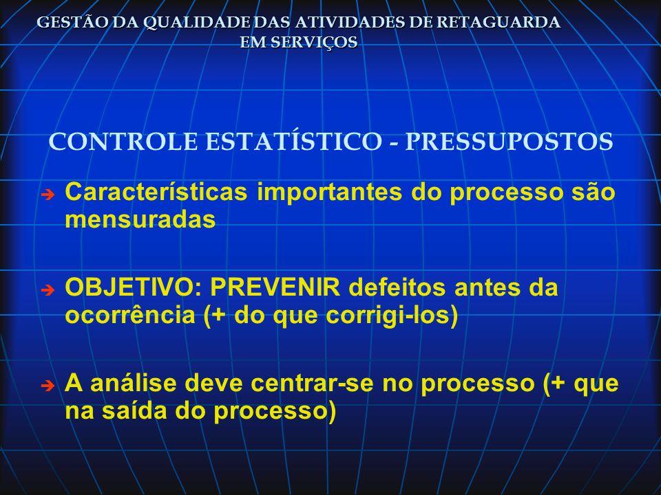 CONTROLE ESTATÍSTICO - PRESSUPOSTOS
