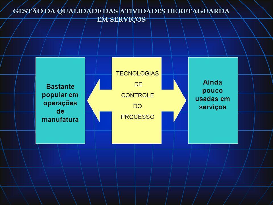 GESTÃO DA QUALIDADE DAS ATIVIDADES DE RETAGUARDA EM SERVIÇOS