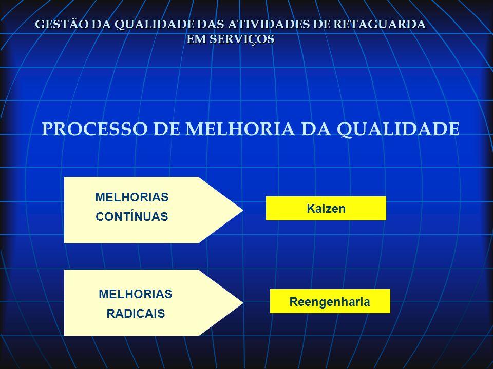 PROCESSO DE MELHORIA DA QUALIDADE