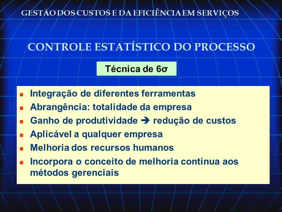 CONTROLE ESTATÍSTICO DO PROCESSO