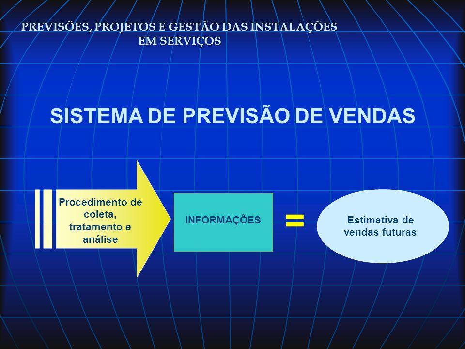SISTEMA DE PREVISÃO DE VENDAS
