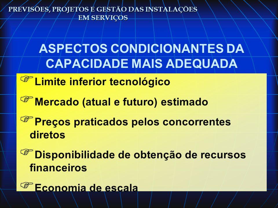 ASPECTOS CONDICIONANTES DA CAPACIDADE MAIS ADEQUADA