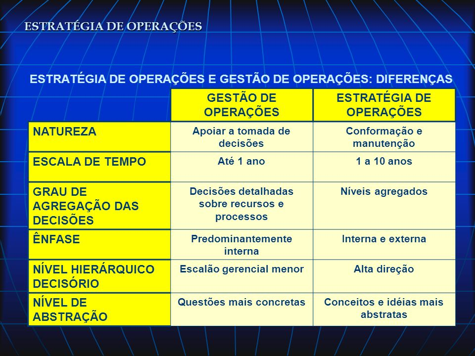 ESTRATÉGIA DE OPERAÇÕES E GESTÃO DE OPERAÇÕES: DIFERENÇAS