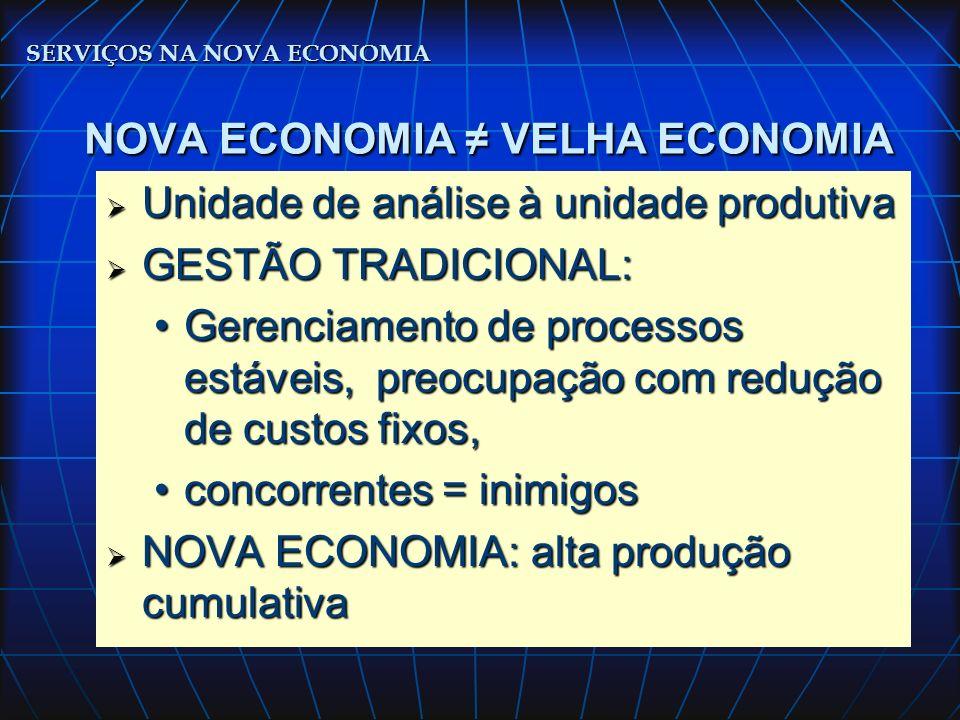 NOVA ECONOMIA ≠ VELHA ECONOMIA