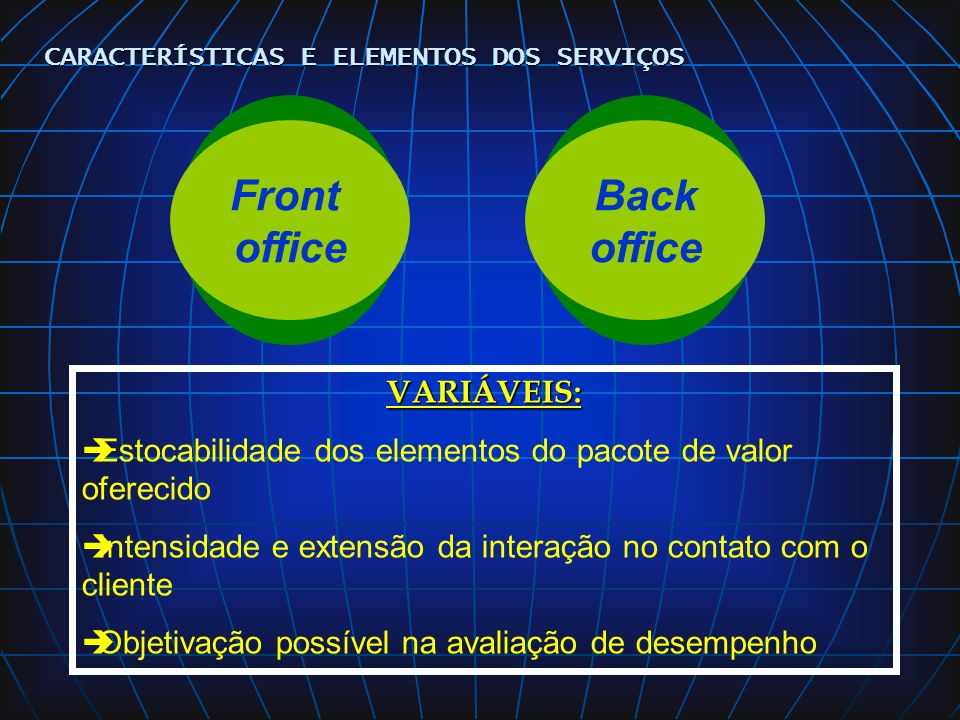 Front office Back office