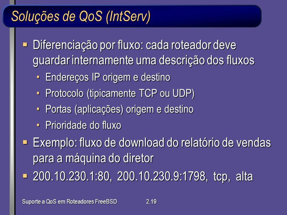Soluções de QoS (IntServ)
