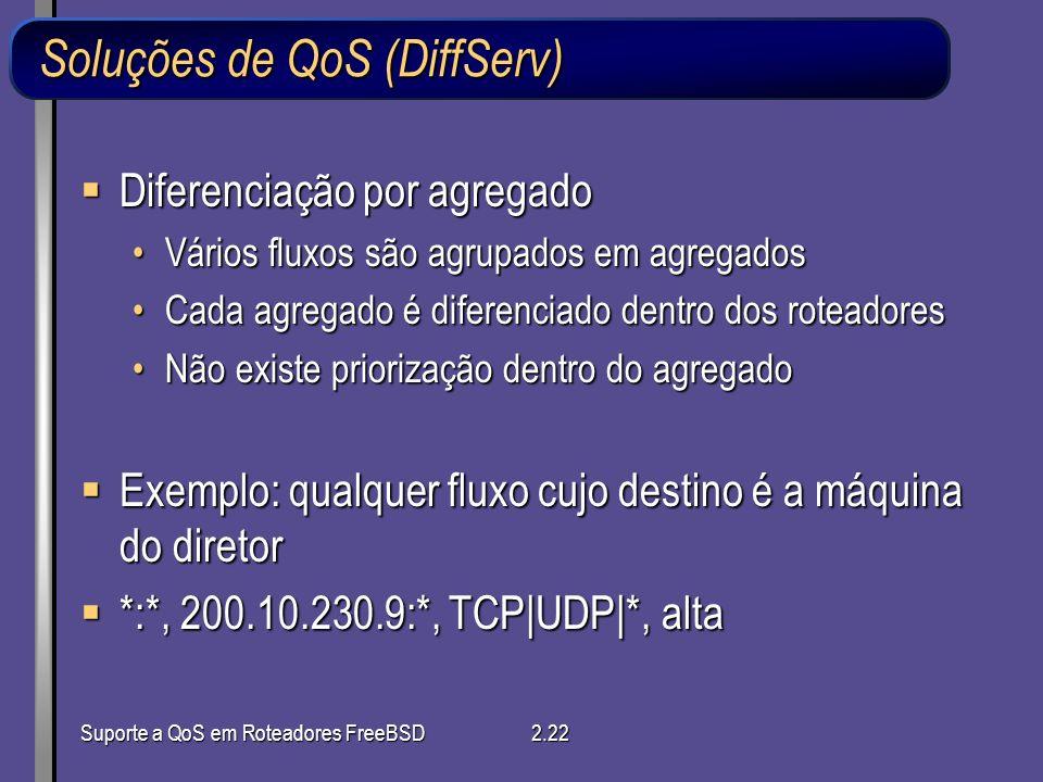 Soluções de QoS (DiffServ)