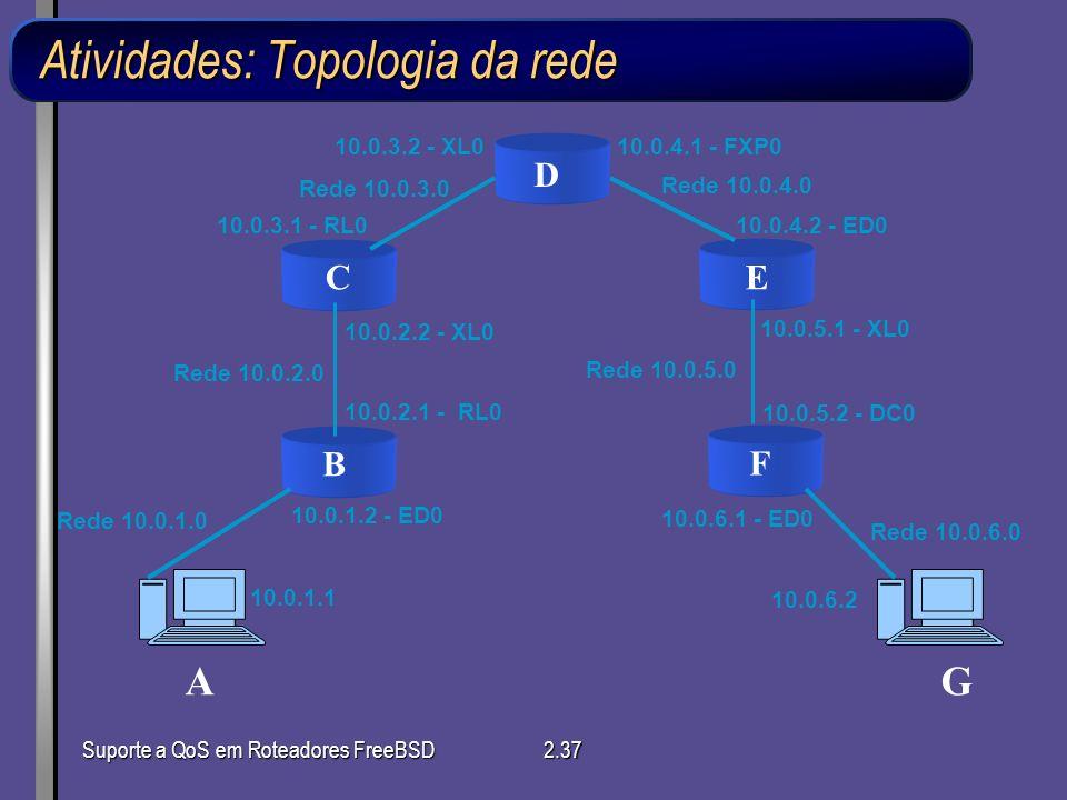 Atividades: Topologia da rede