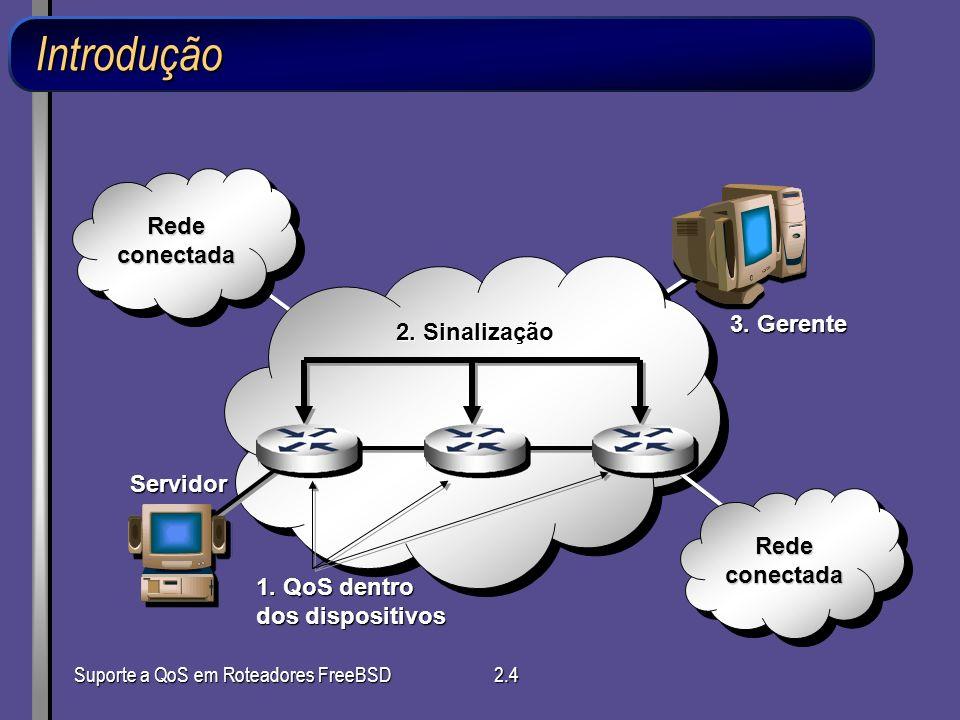 Introdução Rede conectada 3. Gerente 2. Sinalização Servidor