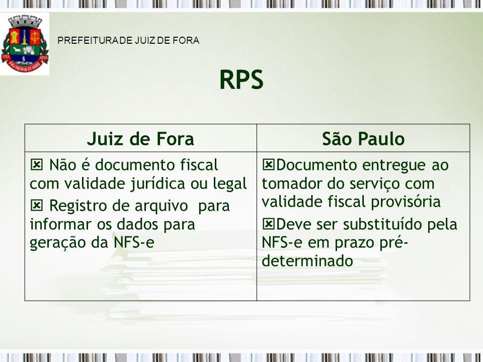 RPS Juiz de Fora São Paulo
