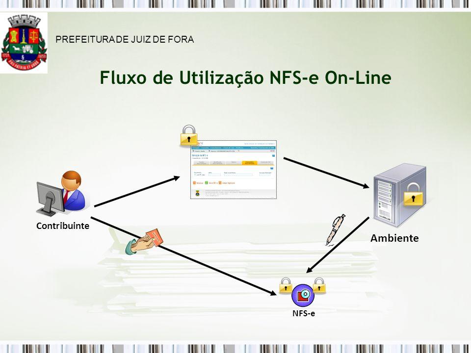 Fluxo de Utilização NFS-e On-Line