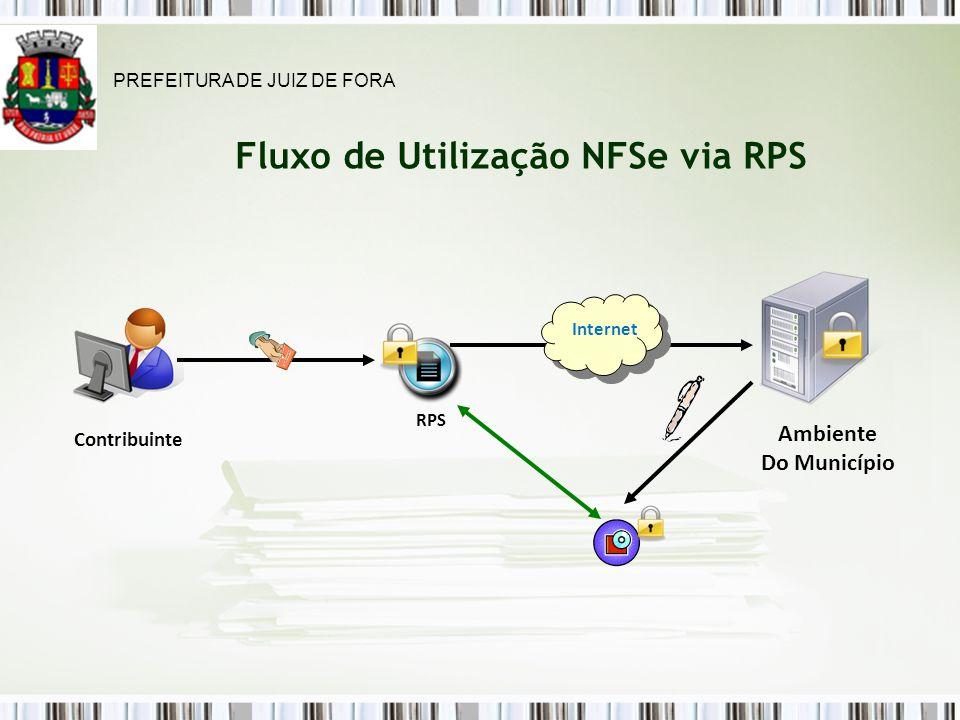 Fluxo de Utilização NFSe via RPS