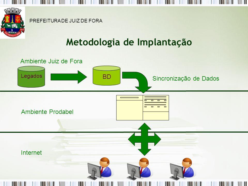 Metodologia de Implantação