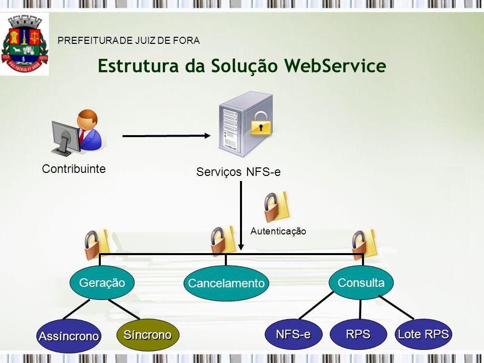 Estrutura da Solução WebService