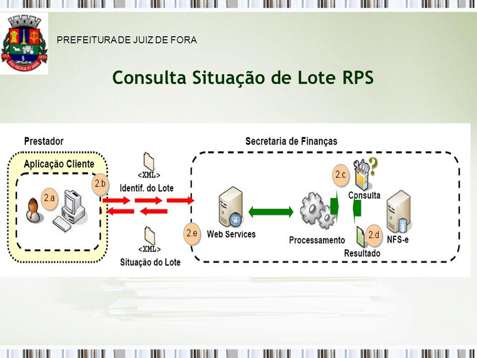 Consulta Situação de Lote RPS