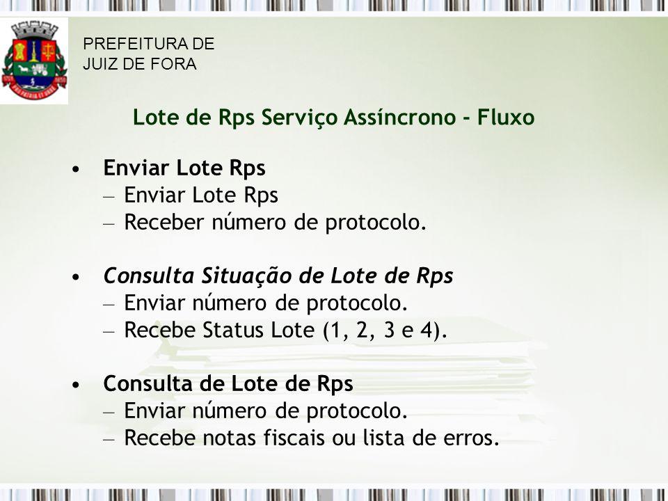 Lote de Rps Serviço Assíncrono - Fluxo