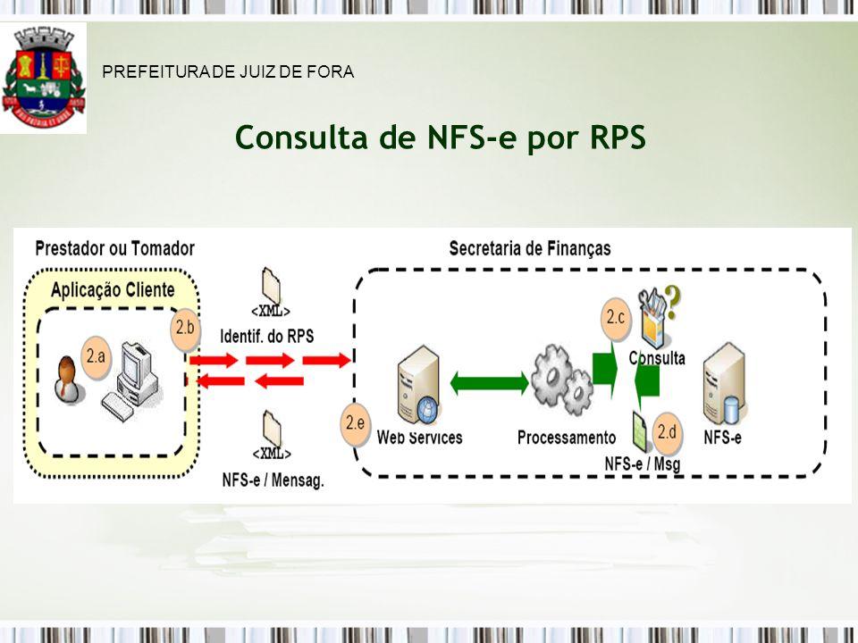 Consulta de NFS-e por RPS