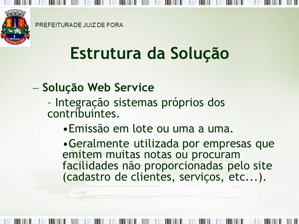 Estrutura da Solução Solução Web Service