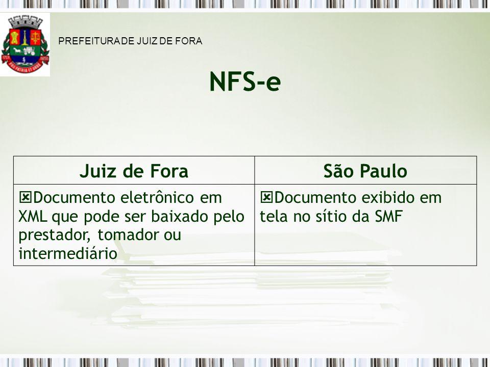 NFS-e Juiz de Fora São Paulo