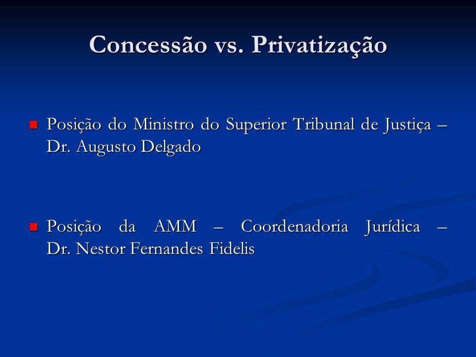 Concessão vs. Privatização