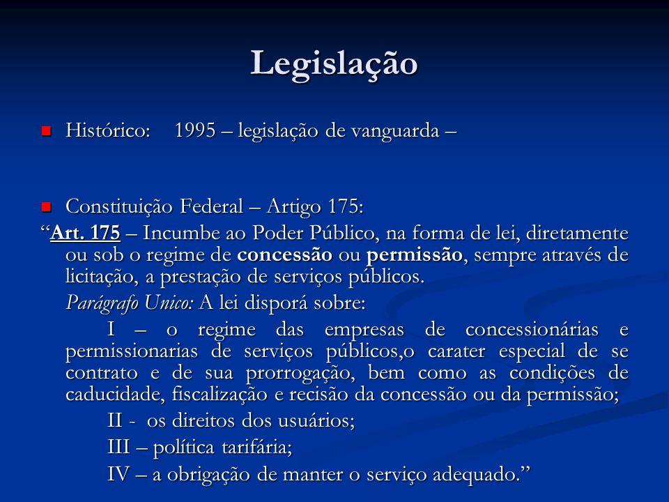 Legislação Histórico: 1995 – legislação de vanguarda –
