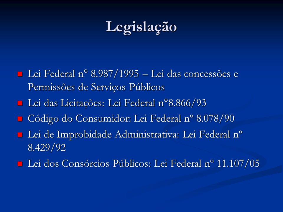Legislação Lei Federal n° 8.987/1995 – Lei das concessões e Permissões de Serviços Públicos. Lei das Licitações: Lei Federal n°8.866/93.