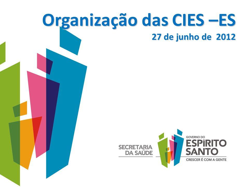 Organização das CIES –ES
