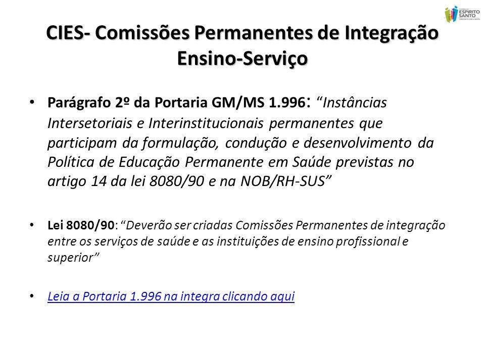 CIES- Comissões Permanentes de Integração Ensino-Serviço
