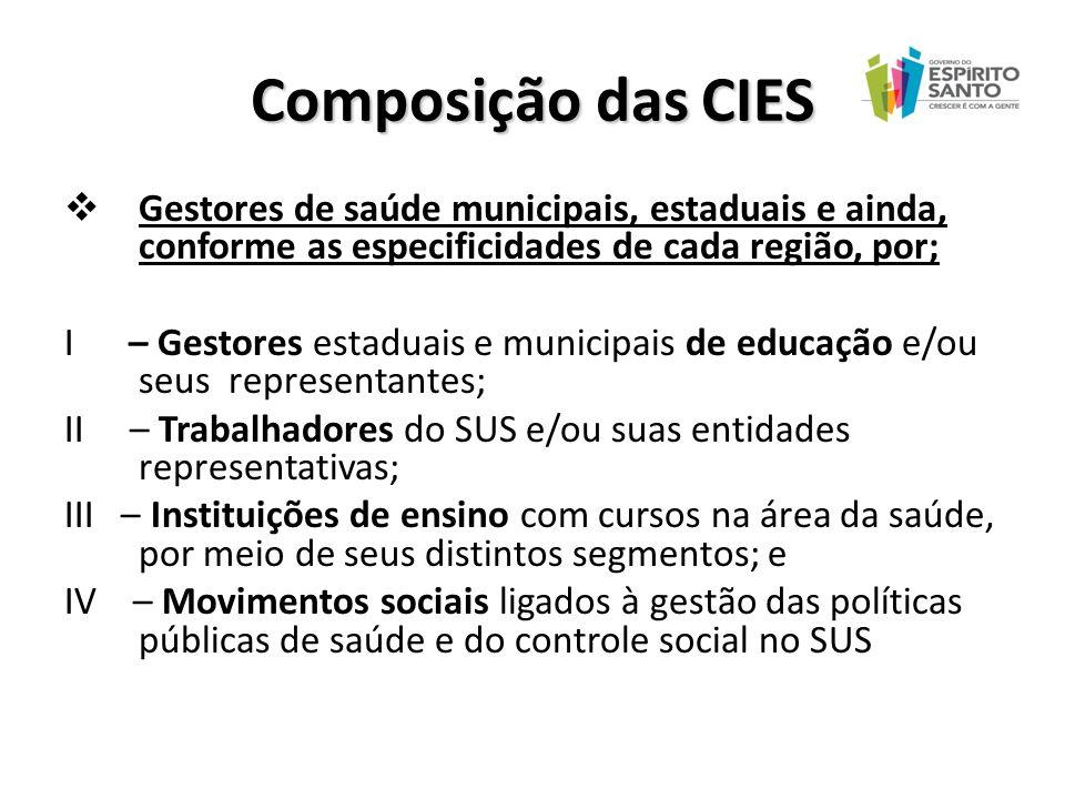 Composição das CIES Gestores de saúde municipais, estaduais e ainda, conforme as especificidades de cada região, por;