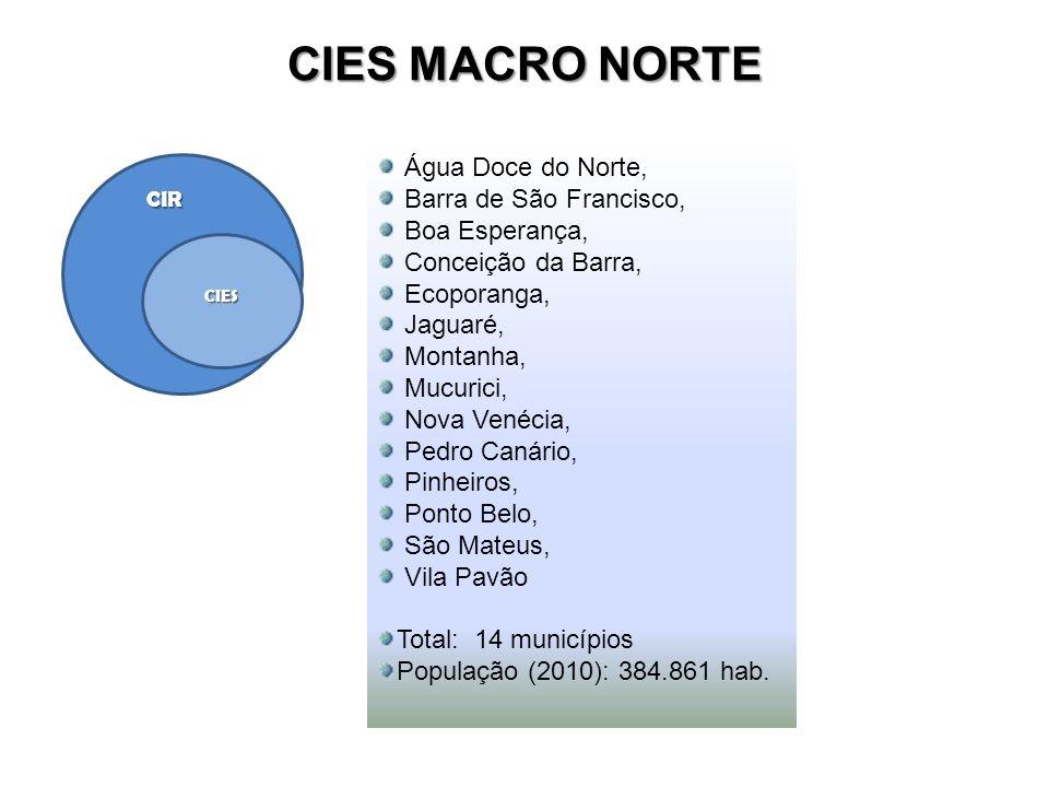 CIES MACRO NORTE Água Doce do Norte, Barra de São Francisco,