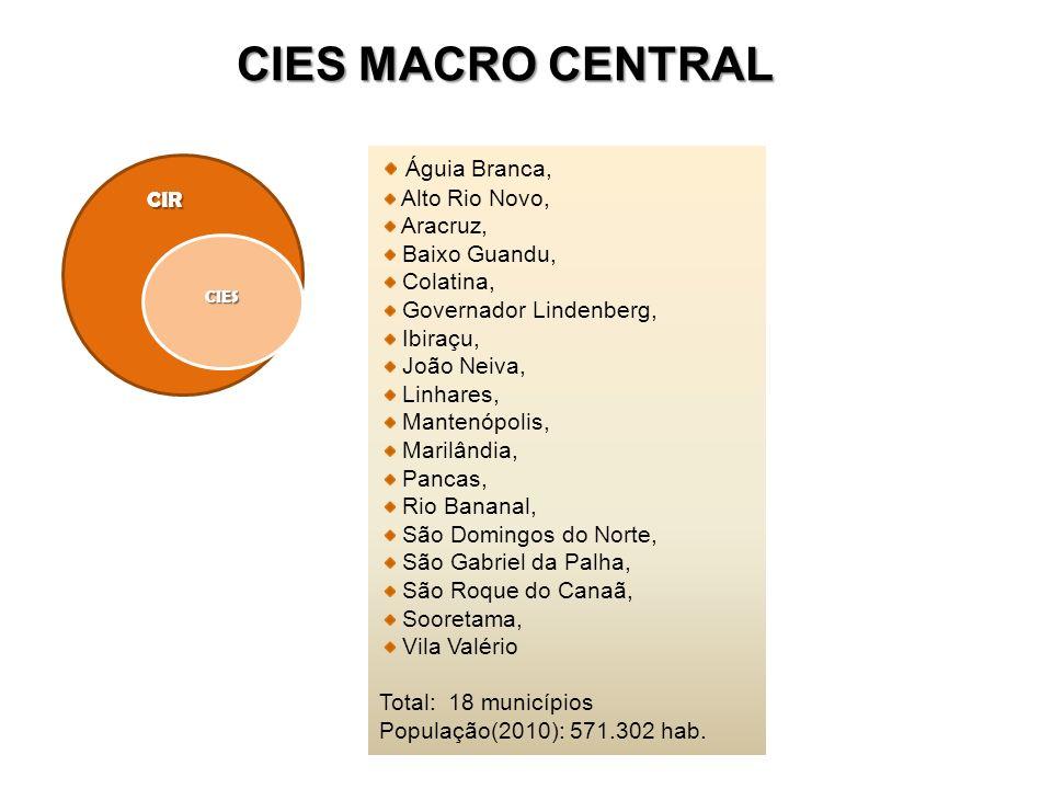 CIES MACRO CENTRAL Águia Branca, Alto Rio Novo, Aracruz, CIR